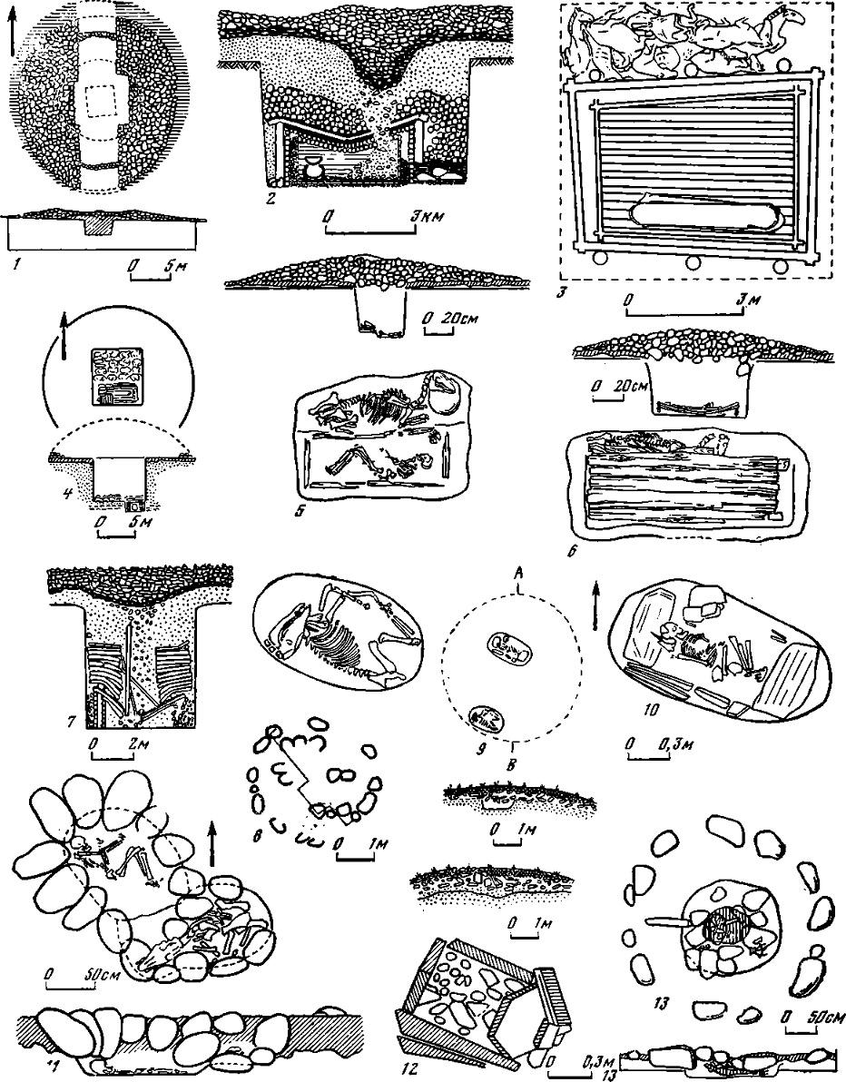 Таблица 60. Ранние кочевники Алтая (VIII в. до н. э.— I в. н. э.). Погребальные сооружения