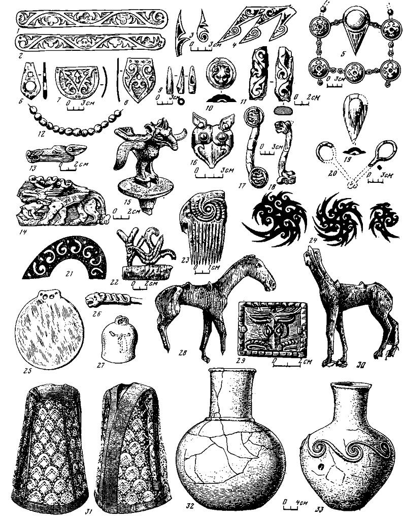 Таблица 64. Ранние кочевники Алтая (II в. до н. э.—I в. н. э.)