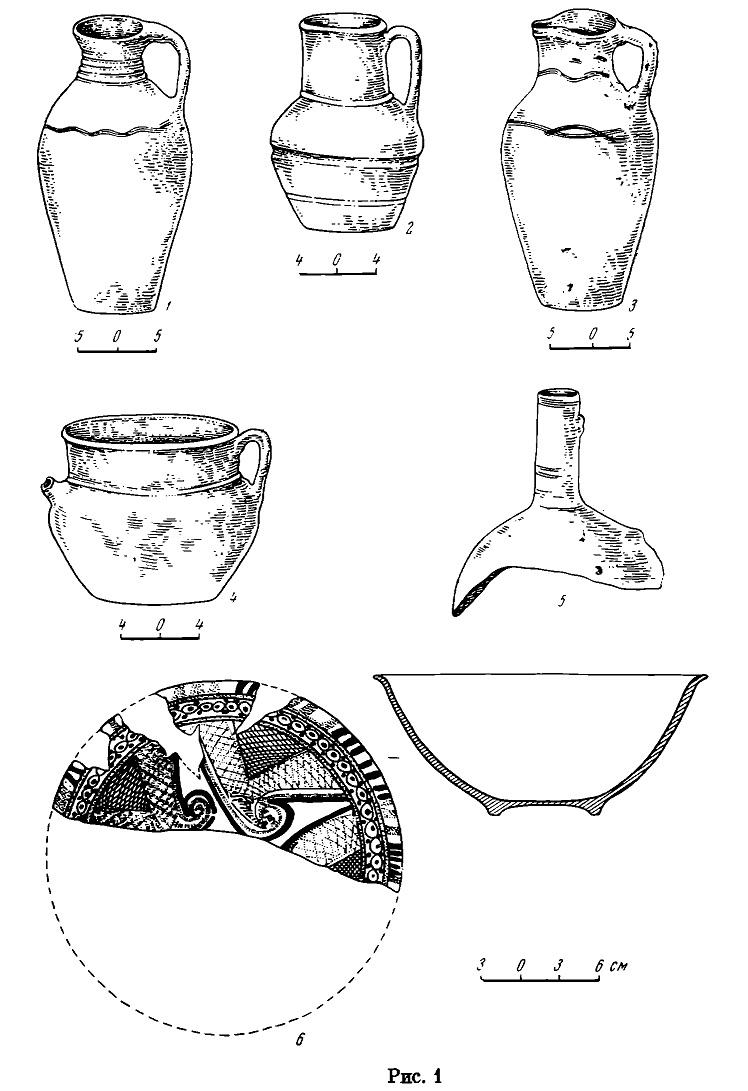 Pис. 1. 1—6 — глиняные сосуды, найденные при раскопках колодца в Девичьей башне