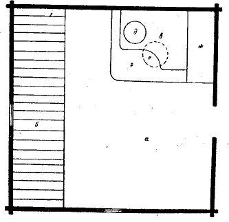 План пластовой избы: а — ой (изба); б — урындык (нары); в — мейес (печь); г — колдоксэ (глинобитная площадка перед печью); д — усах (очаг со вмазанным котлом); е — сыуал (камин); ж — сыуал алды (пространство за печью для дров и пр.)