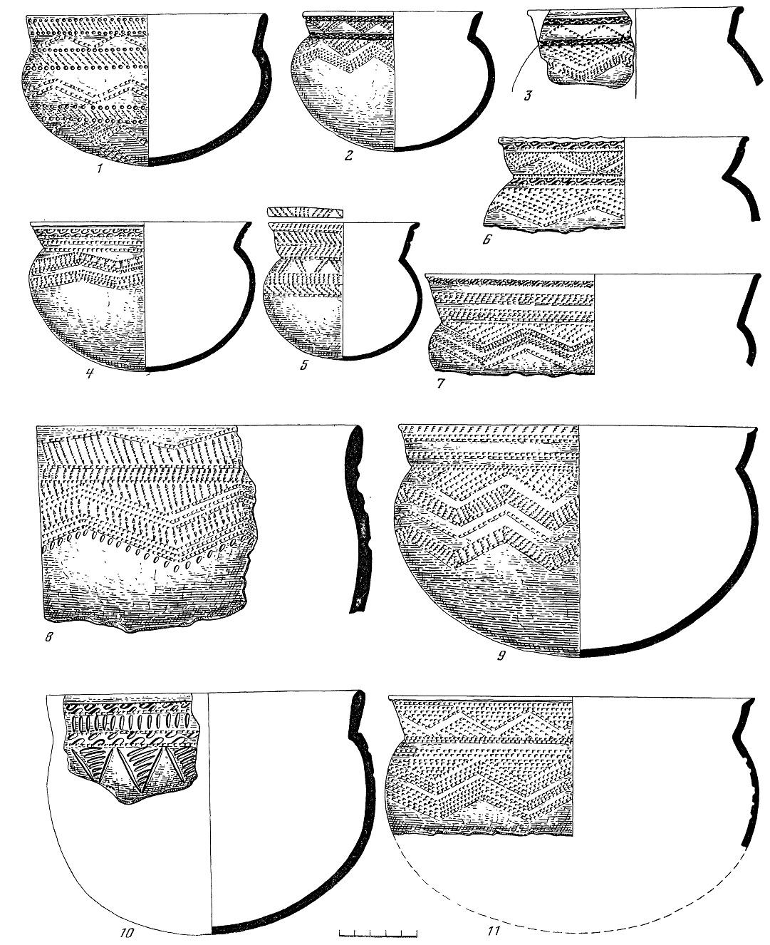 Рис. 74. Керамика чирковского этапа.