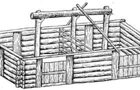 Конструкция крыши сарая на столбах