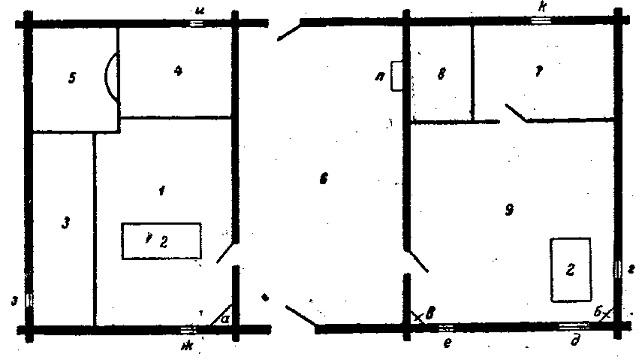 Расположение частей жилища в избе «восточно-южновеликорусского» типа. План богатой усадьбы (серед. XIX в.) (Обоянский у., Курской губ.): 1 — изба;. 2 — стол; 3 — примост; 4 — топлюшка; 5 — печь; 6 — сени; 7 — комнатка; 8 — груба; 9 — светлица; а, 6 — красные углы; в — поставец; г, д — красные окна; е, к — волоковые окна; л — дымоход