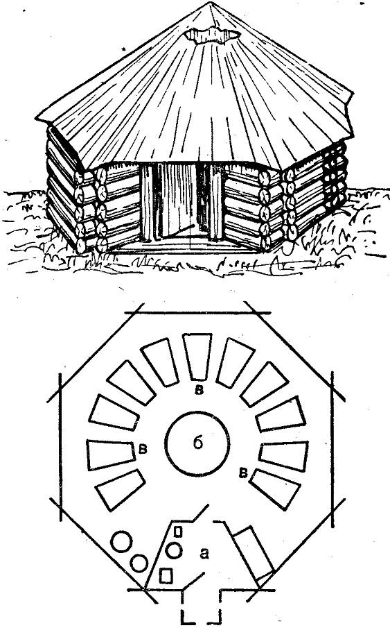 Восьмиугольная «колиба» у гуцулов: а — «xopiмцi» (сени); б — «ватра» (очаг); в — «пiдложе» (постели)