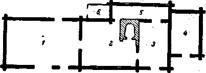 План эстонского дома-риги 1 — rehala; 2 — tuba; 3 — kamber; 4 — ait; 5 — kamber; 6 — aganik.