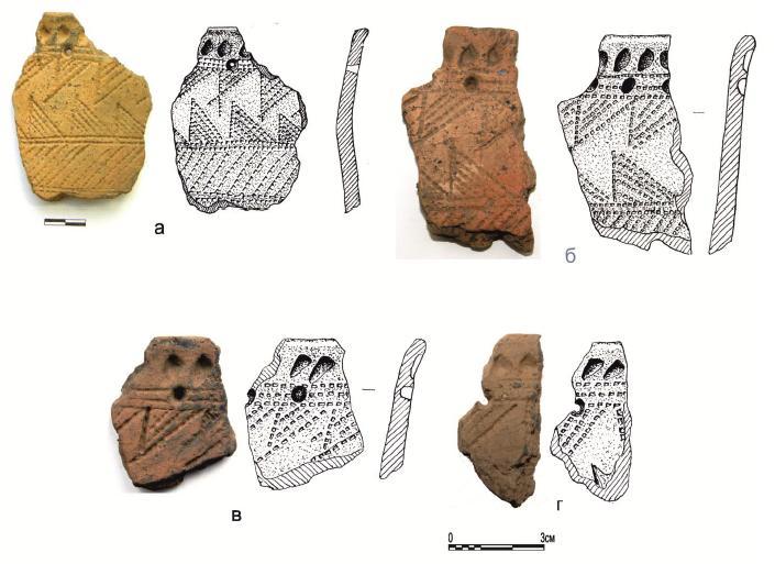 Таблица 1. Андроноидная керамика Устья Кожуха 1