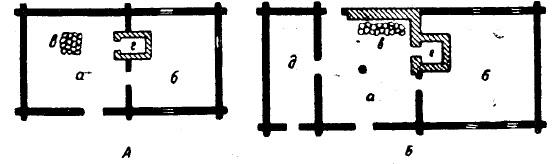Старые типы дома у латышей: А — двухраздельный, Б — трехраздельный, а — mams»; б — «istaba»; в — очаг; г — печь; д — «pretistaba» (кладовая)