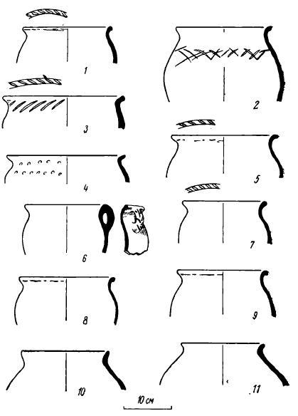 Рис. 3. Орнаментированная и неорнаментированная керамика. 1—5, 7 — орнаментированная керамика I группы; 8, 9 — неорнаментированная керамика I группы; 10, 11 — неорнаментированная керамика II группы; 6 — единичный фрагмент, не вошедший ни в одну группу