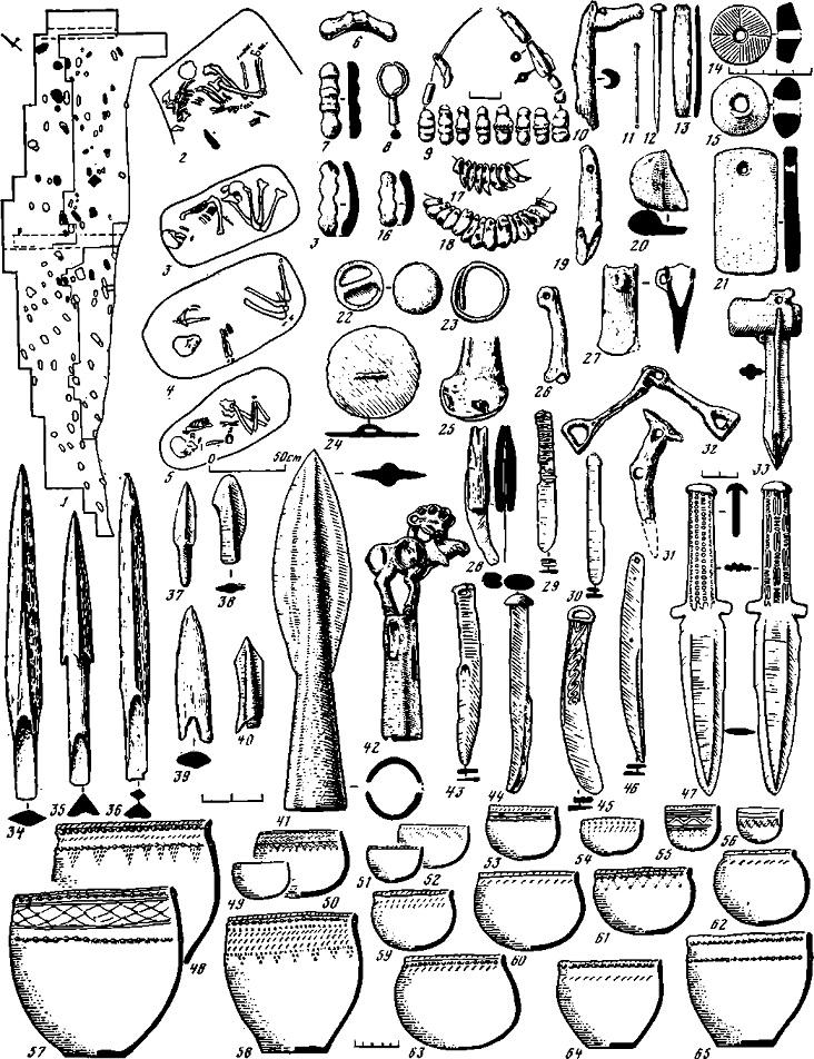Таблица 69. Большереченская культура (VII—VI вв. до н. э.). Вещи и глиняная посуда из погребений и поселений большереченского этапа