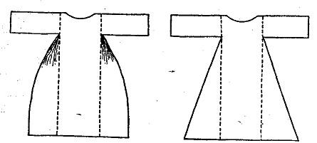 Схема эволюции женской туникообразной рубахи: (по К. Мошиньскому): а — древний тип, с прямыми боковыми вставками (сохранилась в Боснии); б — более поздний тип, с клиновидными вставками (известна с VII в. в Европе — с XII—XIII вв.)