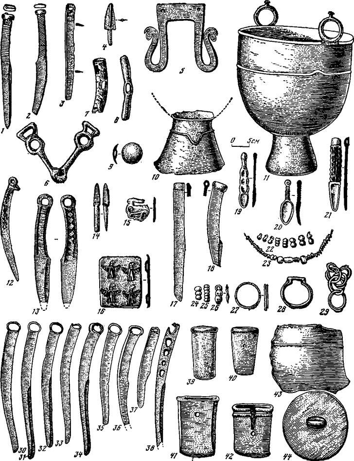 Таблица 101. Культура плиточных могил. Ранний этап, инвентарь