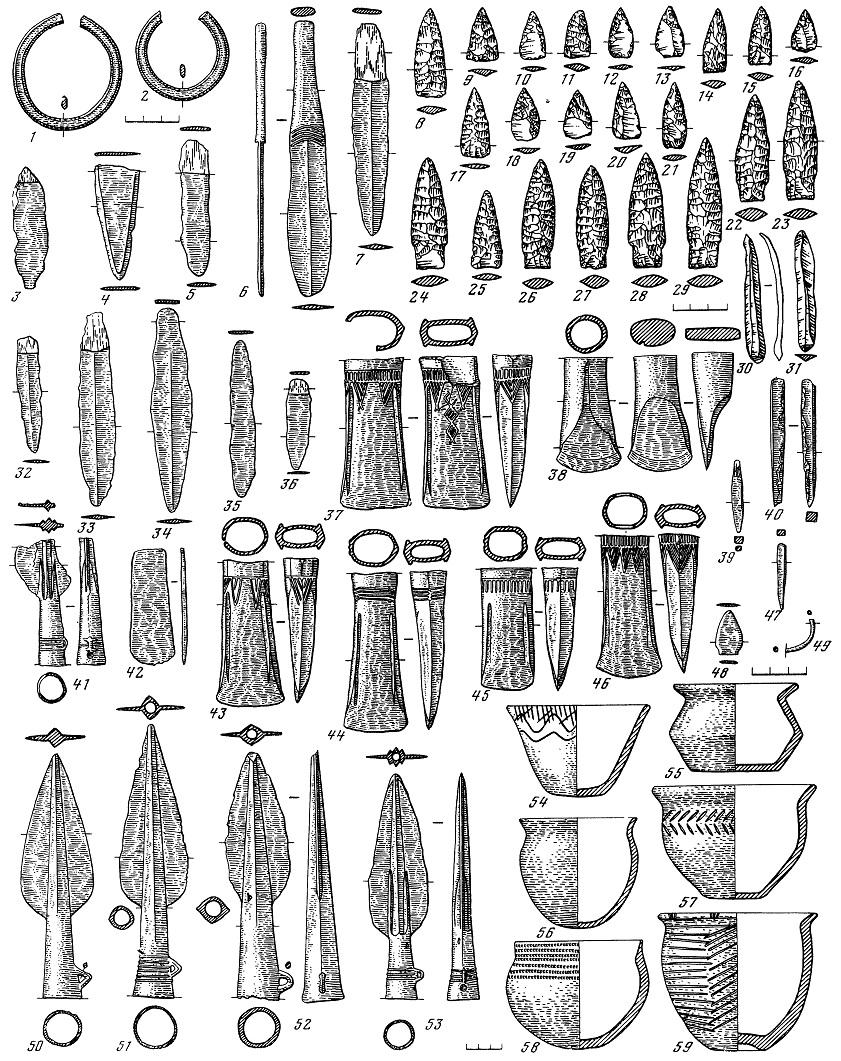 Рис. 44. Решенский могильник. 1, 2, 49 — кольца; 8—7, 32—36, 48 — ножи и кинжалы; 8—29 — наконечники стрел; 30, 31 — ножевидные пластины; 37, 43—46 — кельты; 38 — кельт-тесло; 39, 47 — шилья; 40 — чекан; 41, 50—53 — наконечники копий; 42 — тесло; 54-59 - керамика из могил; 1, 2 — нефрит; 8—31 — кремень; 54-59 — глина, остальное — бронза и медь