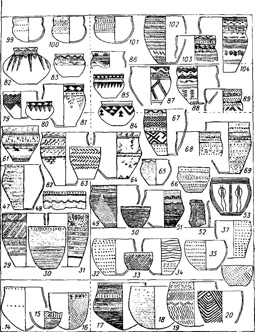 Схема культурно-исторического развития Новосибирского Приобья (слева) и Томско-Чулымского региона в переходное время от неолита к металлу и в эпоху броней