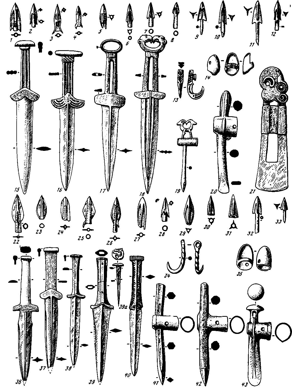Таблица 84. Тагарская культура. Оружие VII-VI (22-43) и V-III (1-21) вв. до н.э.