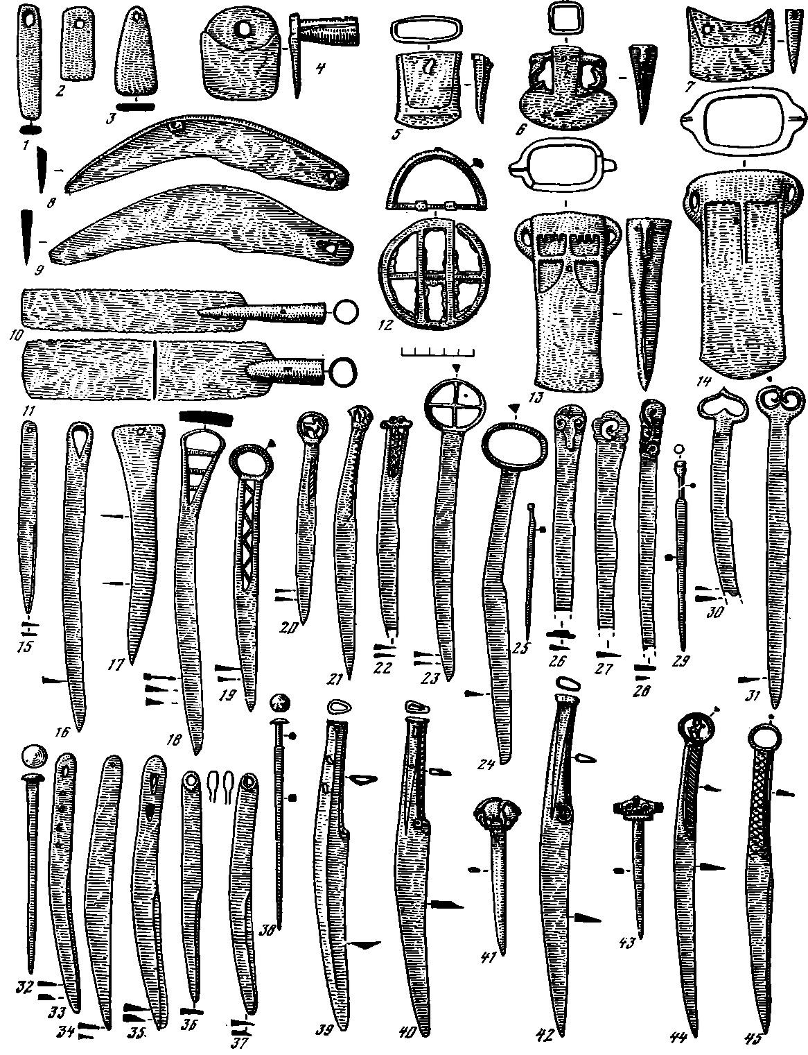 Таблица 86. Тагарская культура. Орудия труда, ножи.