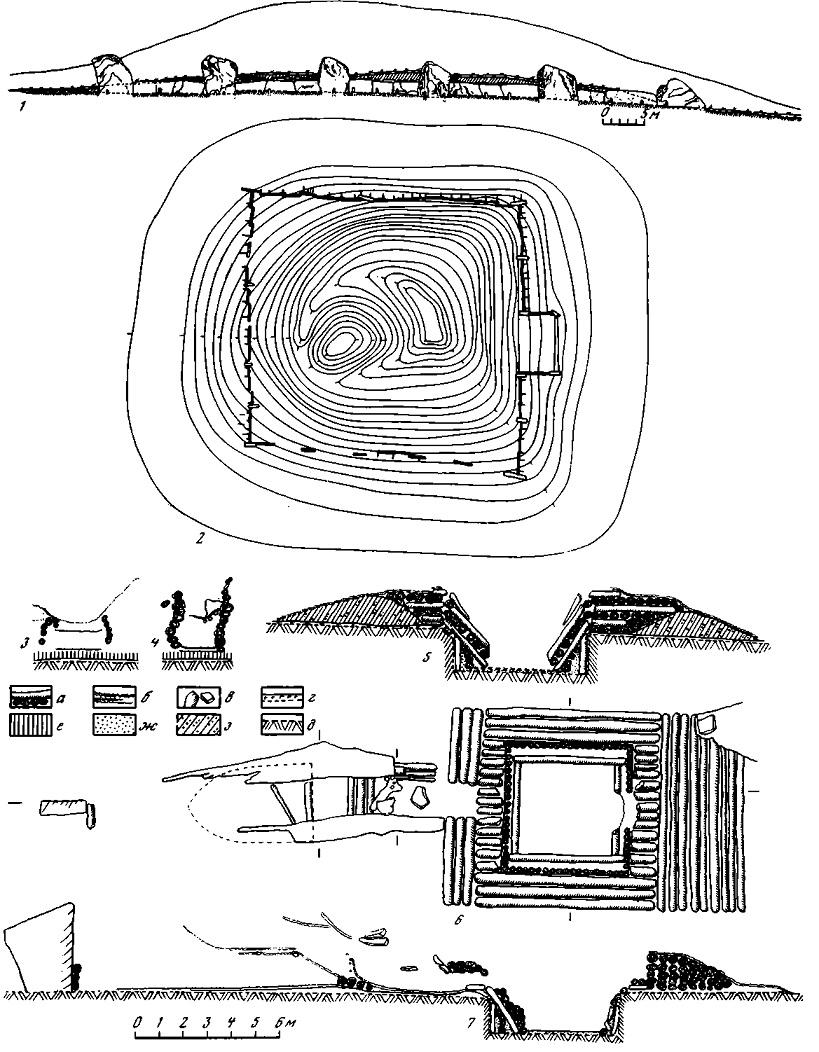 Таблица 91. Тагарская культура. Погребальные сооружении Большого кургана могильника Салбык