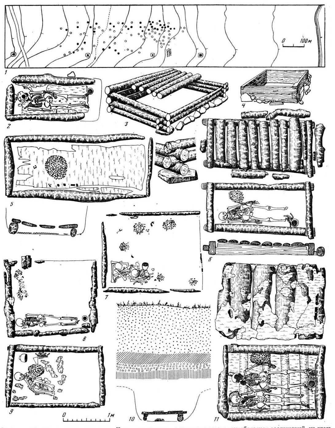 Таблица 95. Таштыкская культура. План могильника, планы и разрезы погребальных сооружений из грунтовых могильников