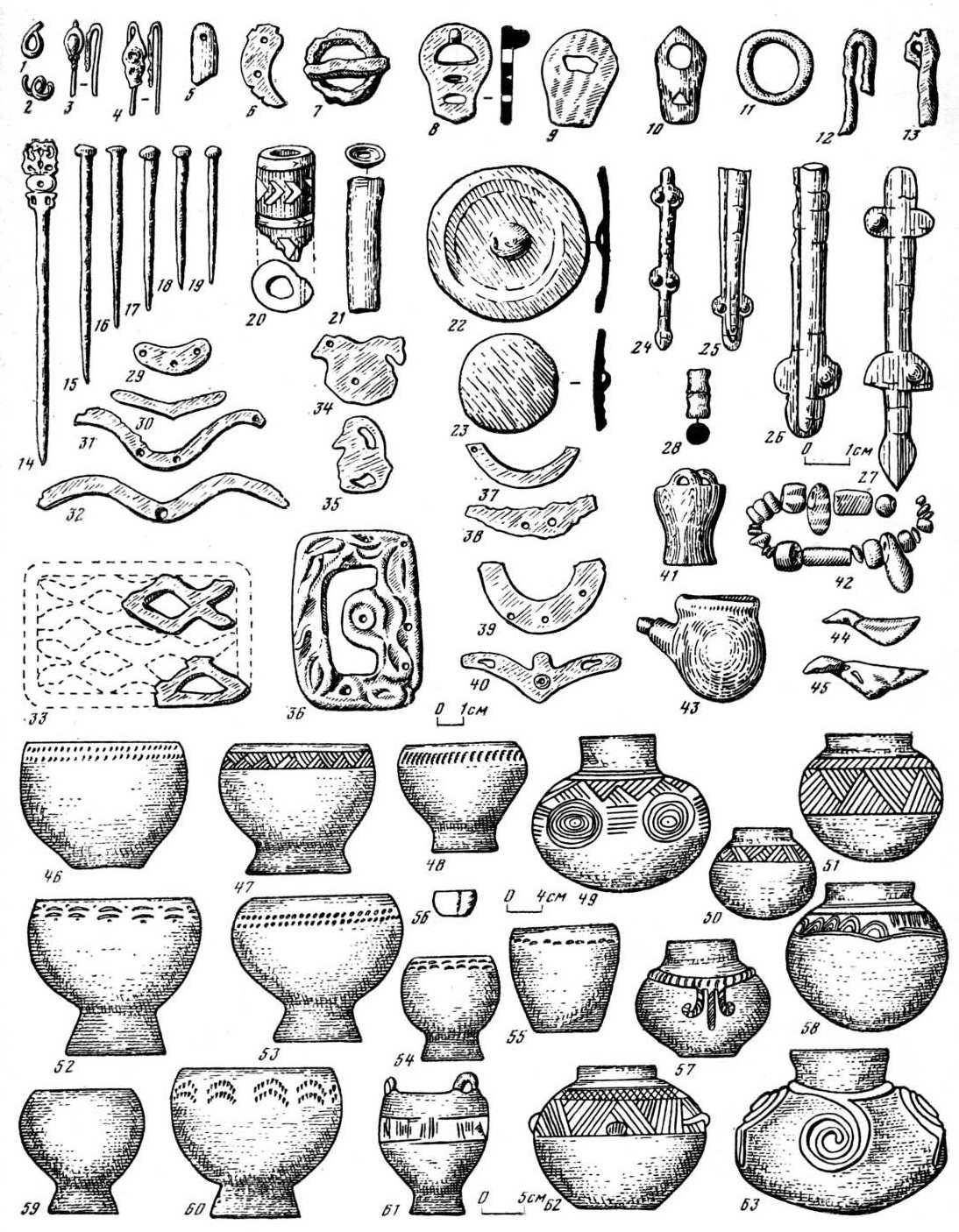 Таблица 97. Таштыкская культура. Вещи из грунтовых могил.