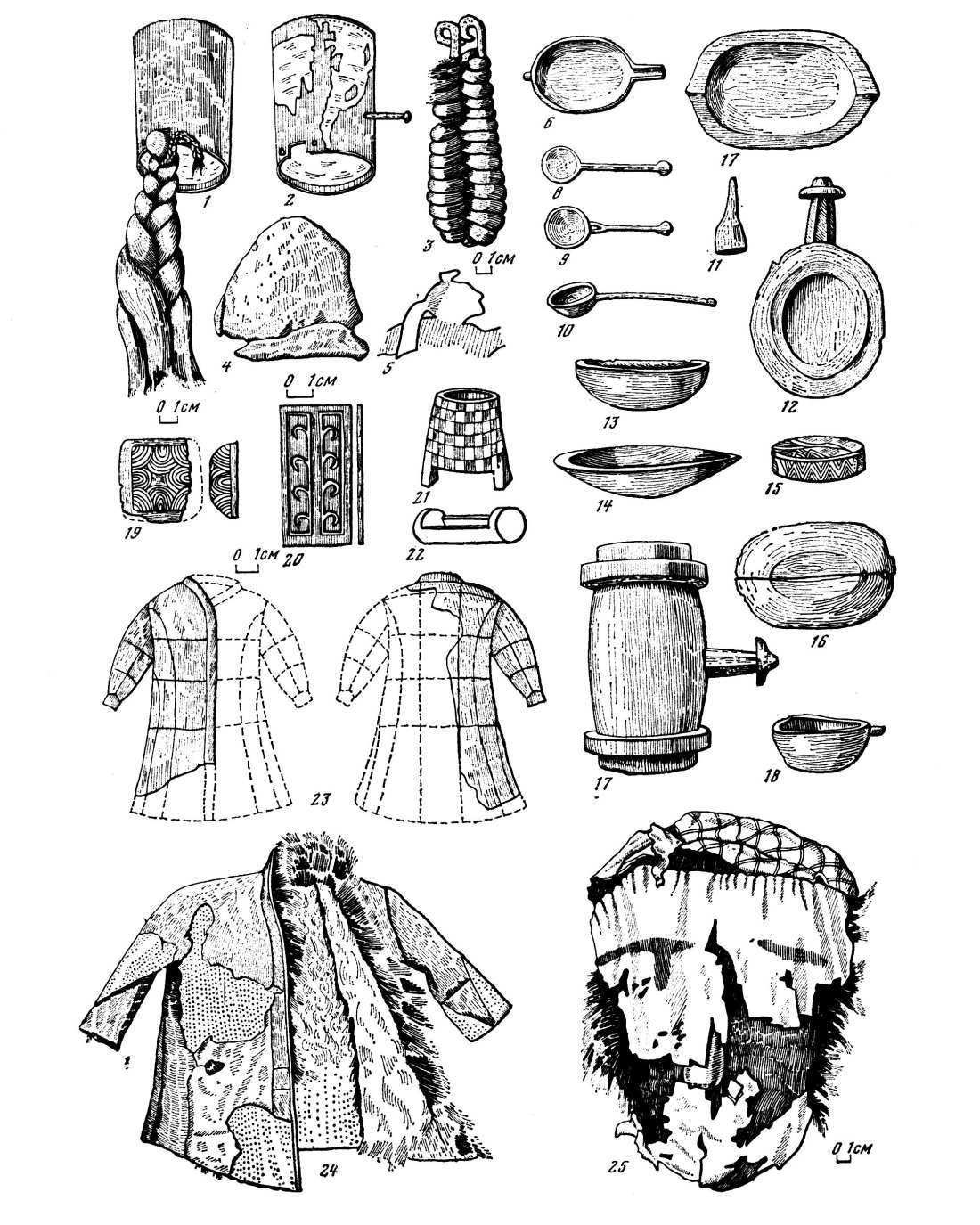 Таблица 99. Таштыкская культура. Одежда, утварь, реконструкция причесок.