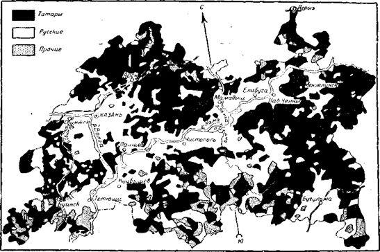 Расселение татар и других народов в Татарской АССР