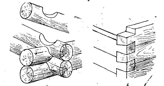 Способы рубки углов сруба: а — в чашку, б — в лапу