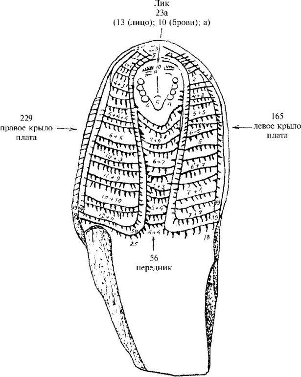Рис. 2. Числовые знаковые записи гравюры