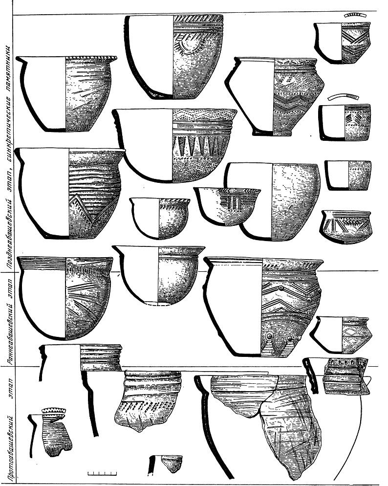 Рис. 60а. Этапы развития абашевской культуры. Керамика