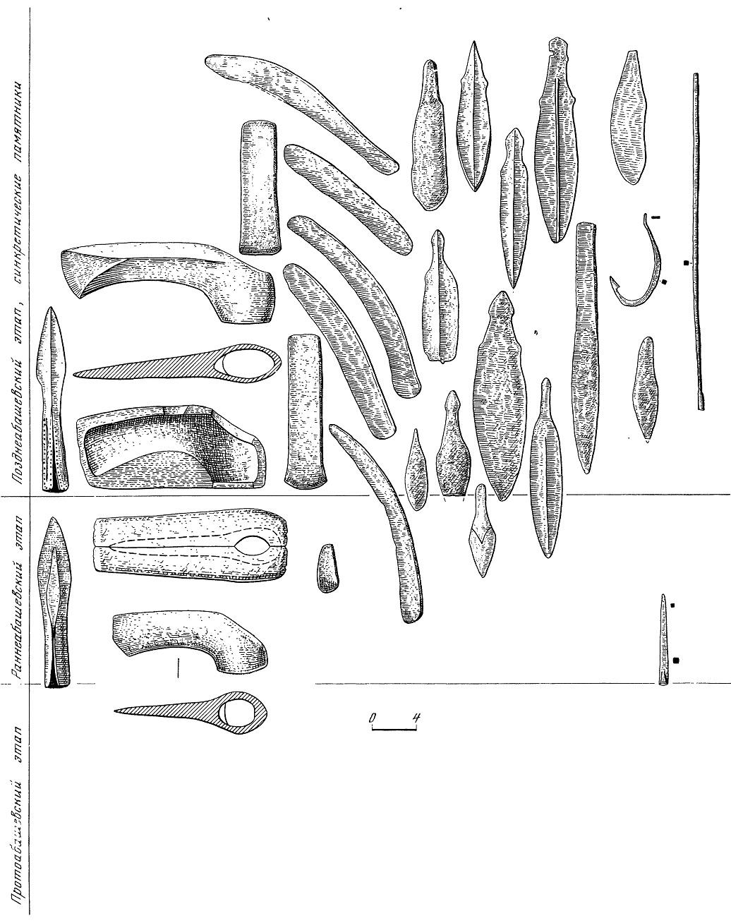 Рис. 60б. Этапы развития абашевской культуры. Изделия из металла