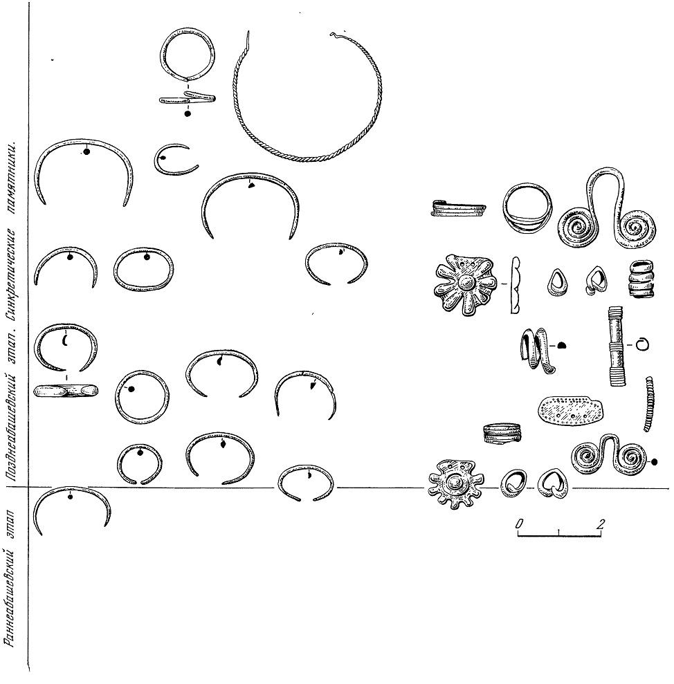 Рис. 60в. Этапы развития абашевской культуры. Украшения