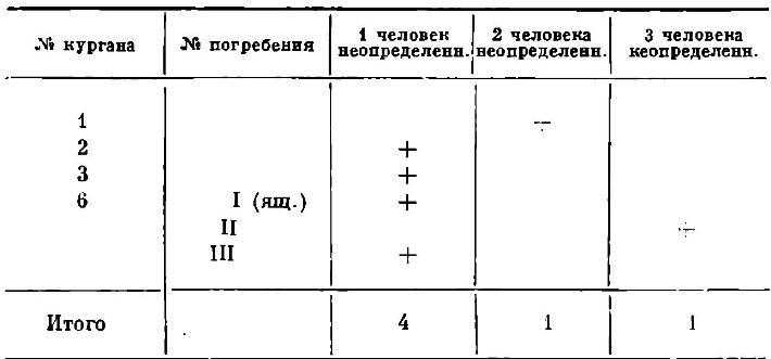 afanasevskie-mogilniki-8