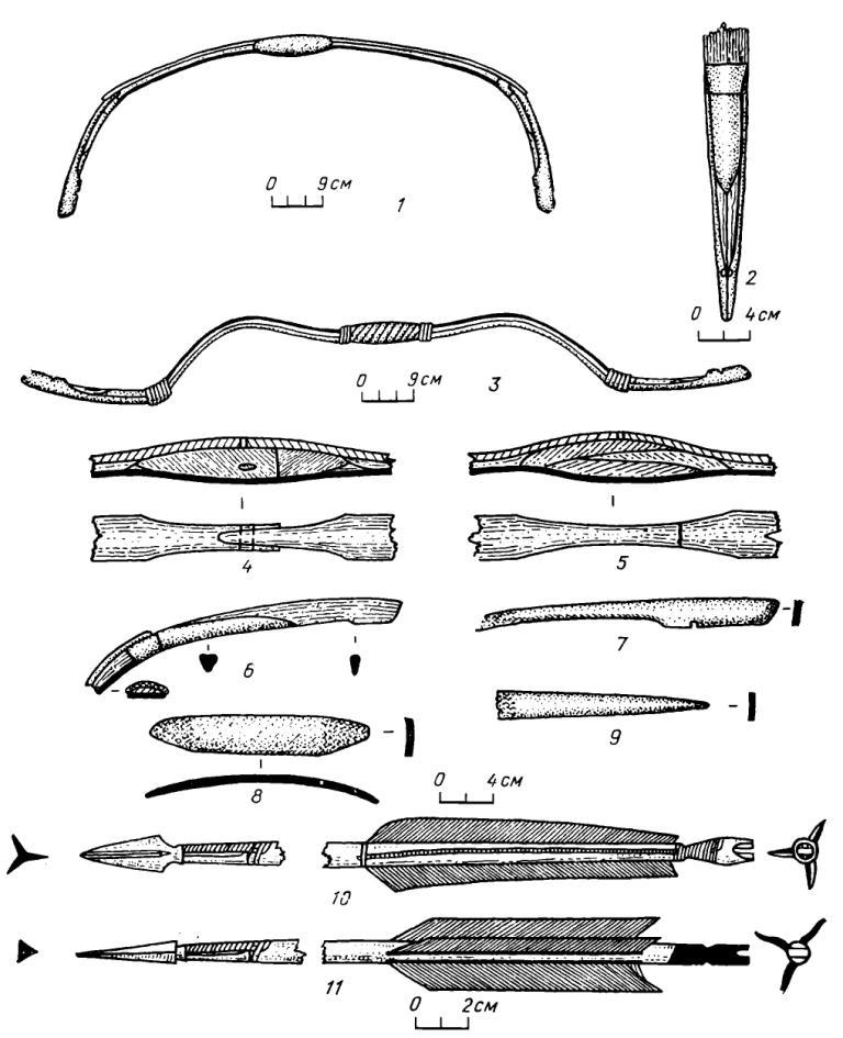 Рис. Лук и стрелы из могильника Мощевая балка. 1 — лук в походном положении; 2 — рог лука; 3 — лук в боевом положении (тетива не изображена); 4, 5 — способы скрепления деталей сложносоставного лука; 6 — деревянная основа рога лука; 7—9 — костяные и роговая обкладка рога лука; 10, 11 — стрелы (реконструкция)