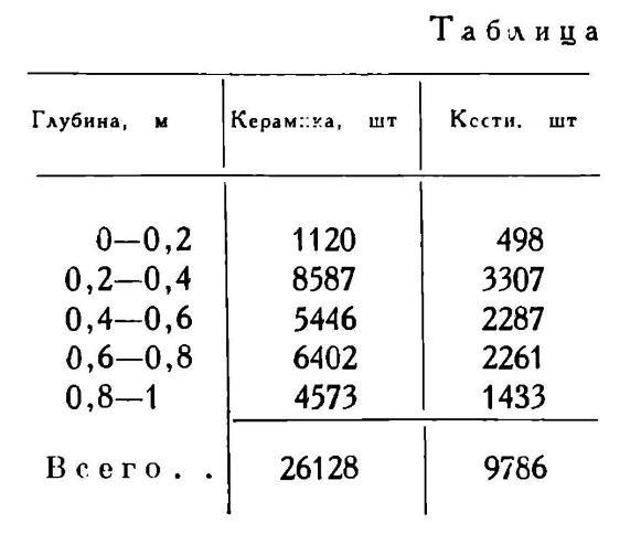 alanskie-goroda