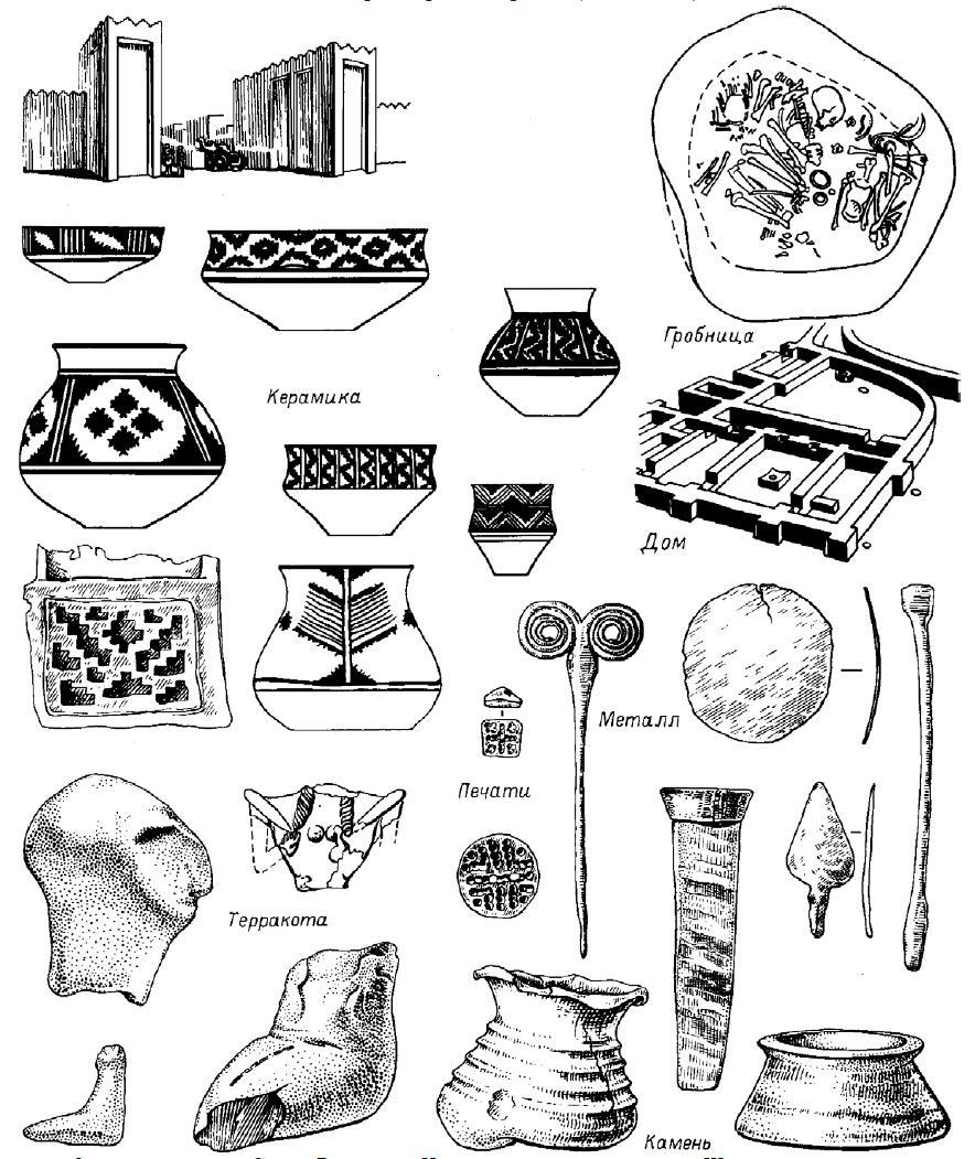 Рис. 37. Алтын-депе. Комплекс периода ранней бронзы (Намазга IV).