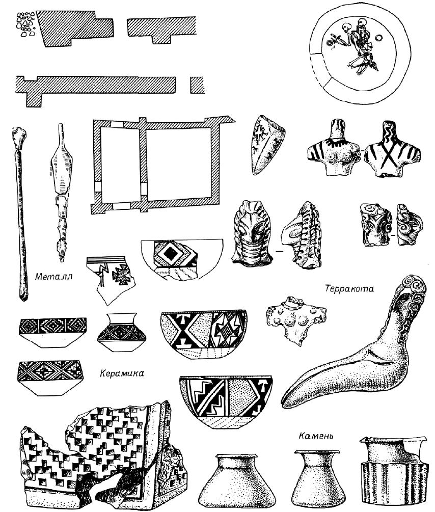 Рис. 36. Алтын-депе. Позднеэнеолитический комплекс. Конец IV—начало III тыс. до н. э.