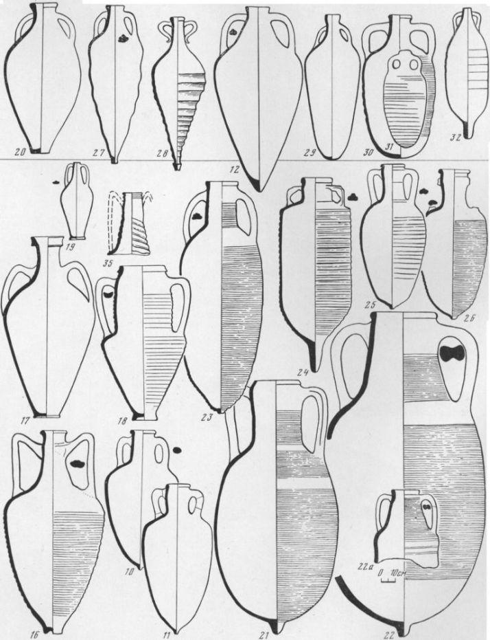 Таблица LXXIV. Типы позднеантичных амфор.  15 — с удлиненным горлом, Прикубанье. Плоскодонные (16— 20): 16 — узкогорлая, реберчатая с высокоподнятыми ручками, Танаис; 17 — с муфтовидным венчиком, Танаис; 18 — розовоглиняная со светлым ангобом и широким горлом, Горгиппия; 19 — тонкостенная с профилированной ручкой, Тасуново; 20 — Харакс. Краспоглиняные реберчатые (21—28): 21, 22, 22а — широкогорлые с яйцевидным туловом и конусовидной ножкой, Семеновка; 23 — типа мирмекийской; 24 — с цилиндрическим туловом и длинной конусовидной ножкой, Танаис; 25, 26 — с бороздкой под венчиком, Танаис; 27, 28 — с конусовидными доньями (27 — Херсонес, 28 — Инкерман). Круглодонные (29—31): 29 — Пантикапей; 30 — Тиритака; 31 — Херсонес; 32 — реберчатая с цилиндрической ножкой Тиритака. Горла амфор: 33 — III в. н. э,—Танаис; 34 — II-III вв. н. э.— Фанагория; 35 — IV в. н. э.— Алма-Кермен; 36, 37 — IV в. н. э., Фанагория. Составитель Е. А. Савостина