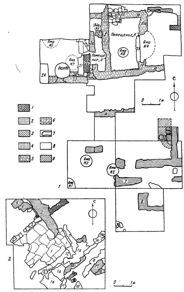 Рис. 24. План раскопов на городище Горгиппии. 1 — раскоп «Город»; 2 — раскоп «гостиница». Условные обозначения; 1 — слой IV—III вв. до н. э. 2 — III—II вв. до н. э.; З — I в. до н. э., 4 — I — II вв. и. э.; 5 — III в. н. э.; 6 — III — IV вв. н.э.; 7 — IV в. н. э.; в — IV—V вв. н. э.; 9 — печина и сырцовые кирпичи.