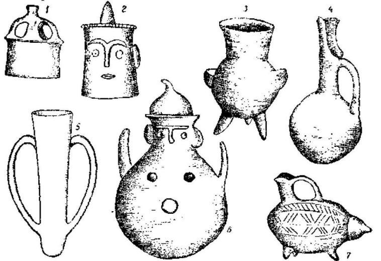 Рис. 19. Керамика из Трои II (1/3).