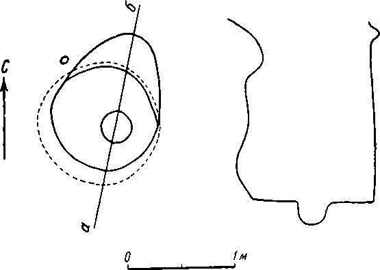 Рис. 34. План и разрез ямы по линии а — 6