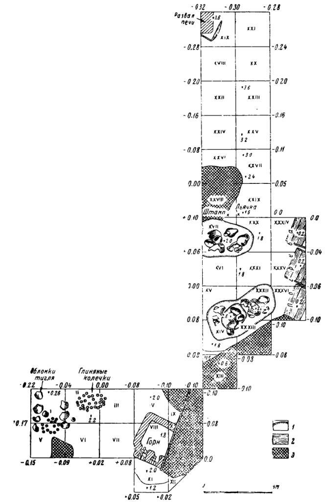 Рис. 47. Раскоп № 4, план с указанием важнейших объектов: 1 — яма для бракованной посуды; 2 — дерево; 3 - перекоп (цифры обозначают глубину)