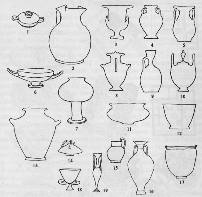 Типы античных сосудов: 1 - лекана; 2 - ойнохия; 3 - кратер; 4 - амфора; 5 - пелика; 6 - килик; 7 - псиктер; 8 - гидрия; 9 - лекиф; 10 - кальпида; 11 - динос; 12 - скифос; 13 - стамсон; 14, 15 - кувшины; 16 - панафинейская амфора; 17 - ситула; 18 - кубок; 19 - амфора Лутофона