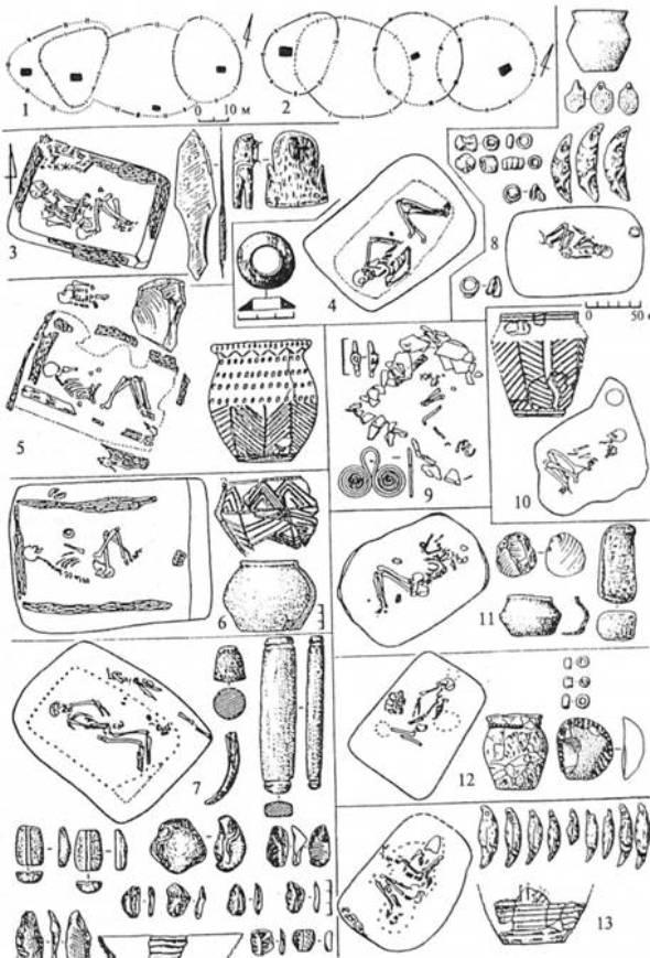 Рис. 24. Матеріали бабинської культури: 1 - Пришиб, мог. 2; 2 – Нижньобараниківка, мог. 5; З - Олександрівськ, мог. 1, пох. 4; 4 - Самарський II; 5 - Миколаївка, мог. З, пох. І; 6 - Трьохізбенка, мог. 2, пох. 3; 7- Привілля, мог. 11, пох. 13; 8 – Андріївка, мог. 1, лох. 1; 9 – Шахтарськ, мог. 8, пох. 2; 10 – Меловатка, мог.1, пох. 1; 11 — Чугуно-Крепінка, мог. 1, пох.1; 12 - Високе, мог. 2, пох. 1; 13— Іллівка, мог. 2, пох. 4 (за Р. О. Литвиненком). 1, 2 - розташування поховань у довгих могилах; 3-7- комплекси чоловічих поховань; 8-13 - комплекси жіночих поховань