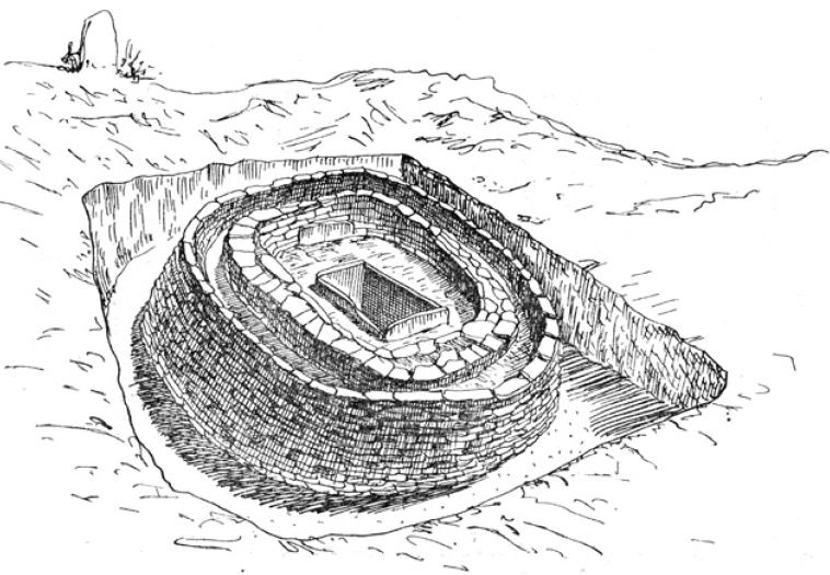 Рис. 3.10. Аксу-Аюлы II. Общий вид двойных стен гробницы из кургана 3 (по А.Х. Маргулану)