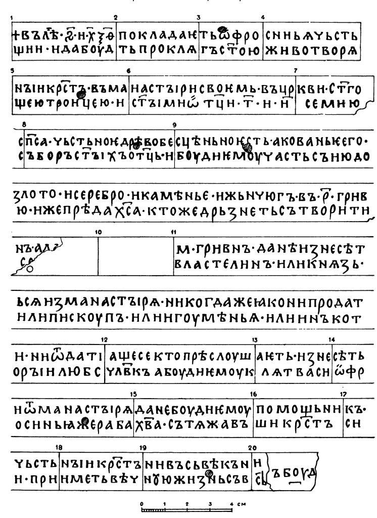 Рис. 8. Крест Лазаря Богши 1161 г. (прорись надписей боковых сторон)