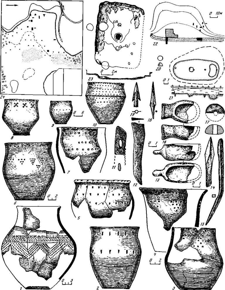 Таблица 9. Планы поселений, жилищ, керамика и вещи бондарихинской культуры