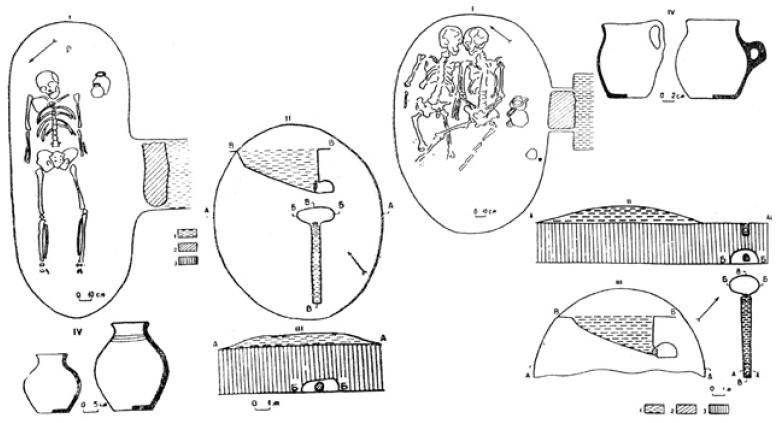 Рис. 4.40 Могильник Борижары. Катакомбы I—IV вв. н. э.