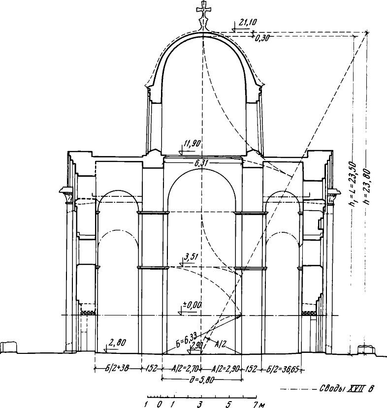Рис. 17. Разрезы собора (реконструкция)