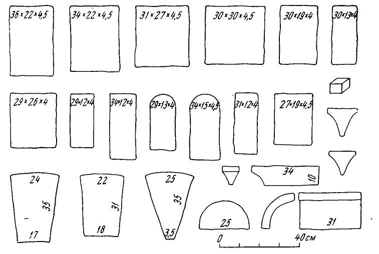 Рис. 3. Таблица сортамента плинфы