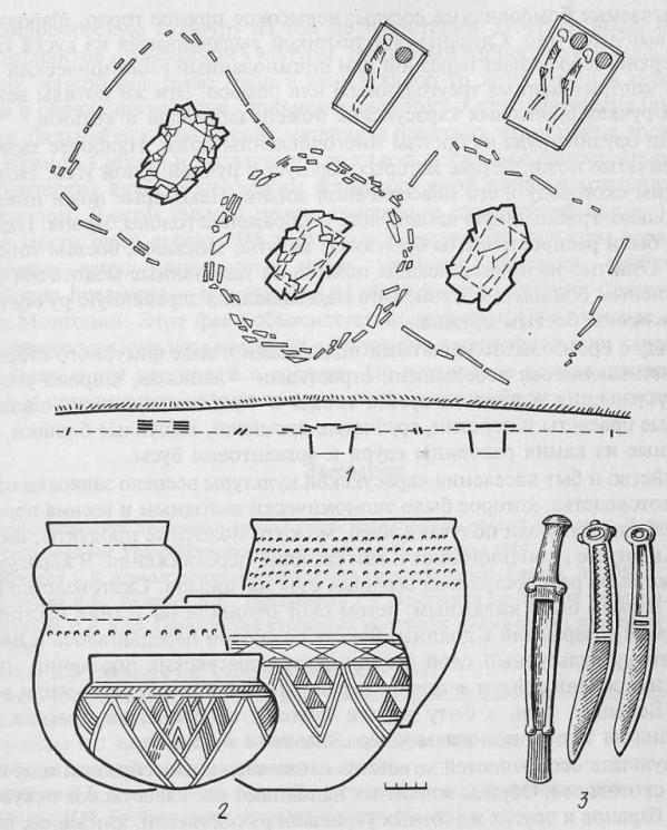 Карасукская культура (по Э. Вадецкой): 1 - оградки и могилы; 2 - керамика; 3 - бронзовые ножи