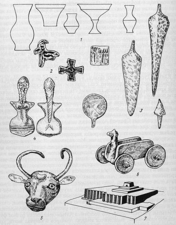 Комплекс Алтын-депе (по В. Массону): 1 - керамические сосуды; 2 - печати; 3 - изделия из бронзы; 4 - керамические статуэтки; 5 - голова быка (бронза, инкрустация); 6 - керамическая модель повозки; 7 - мастаба (реконструкция)