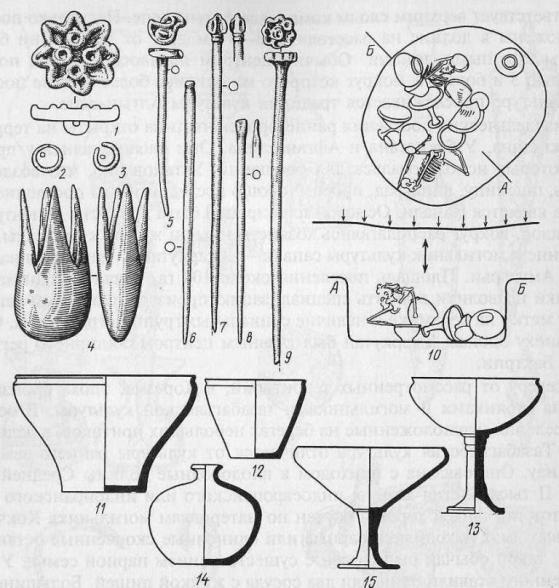 Комплекс Джаркутан: 1 - бронзовые печати; 2-3 - бронзовые кольца; 4 - наконечники; 5-9 - металлические проколки; 10 погребение; 11-15 - керамические сосуды.